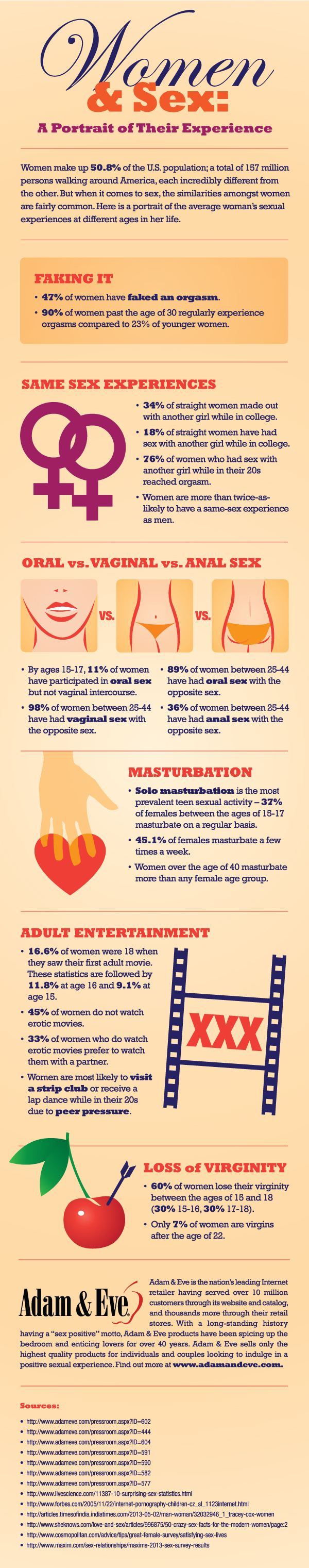 Women Sex Facts Infographic
