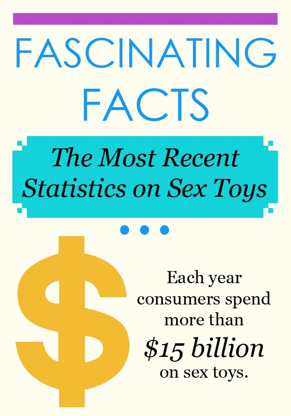 Fascinating Facts About Sex Toys