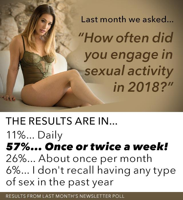 Results from Last Month's Poll