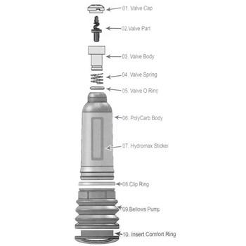 HydroMax X30 Water Pump inforgram