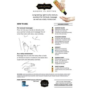 Kama Sutra Massage Indulgence information sheet