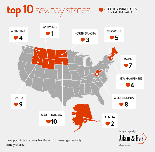Top 10 sex toy states